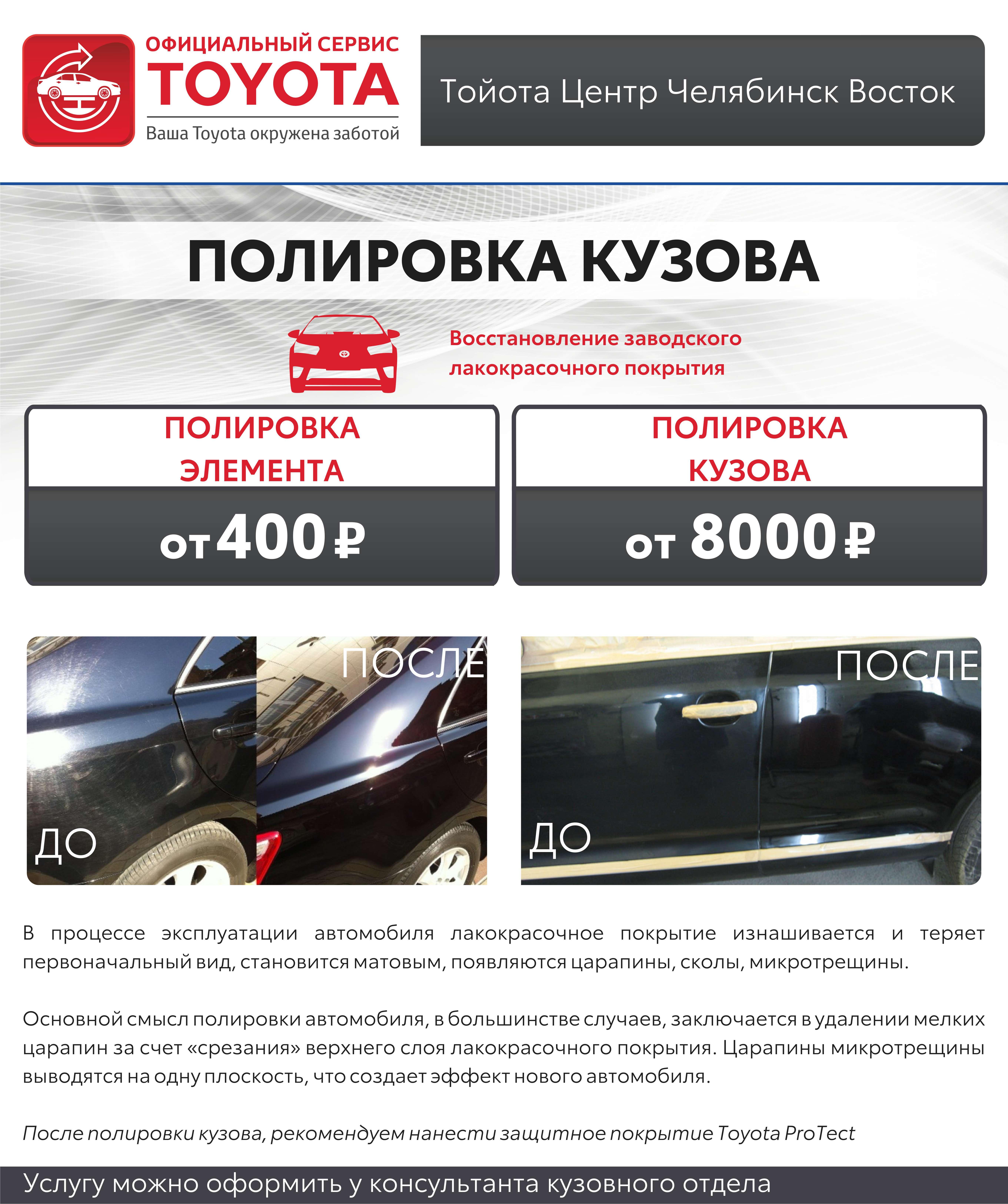 Polirovka_kuzova